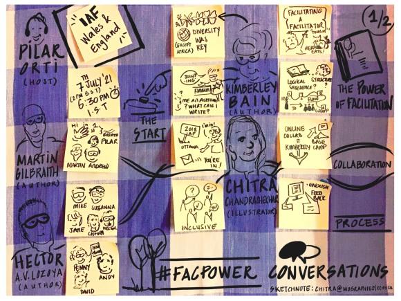 #FacPower Panel Discussion visual summary by Chitra Chandrashekhar @architrac